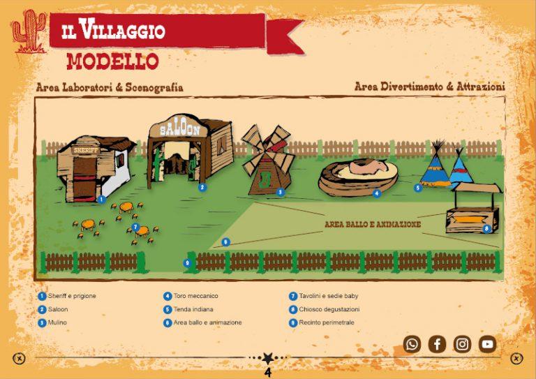 villaggio modello west